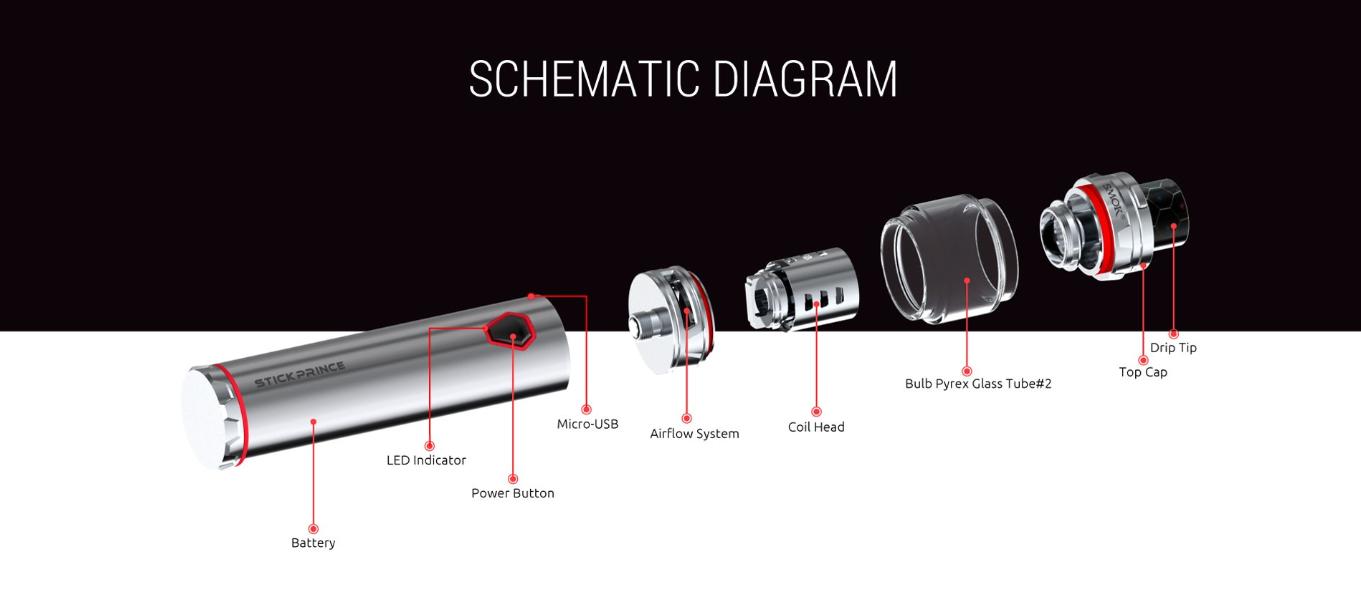 Kit Stick P25 de Smok componentes