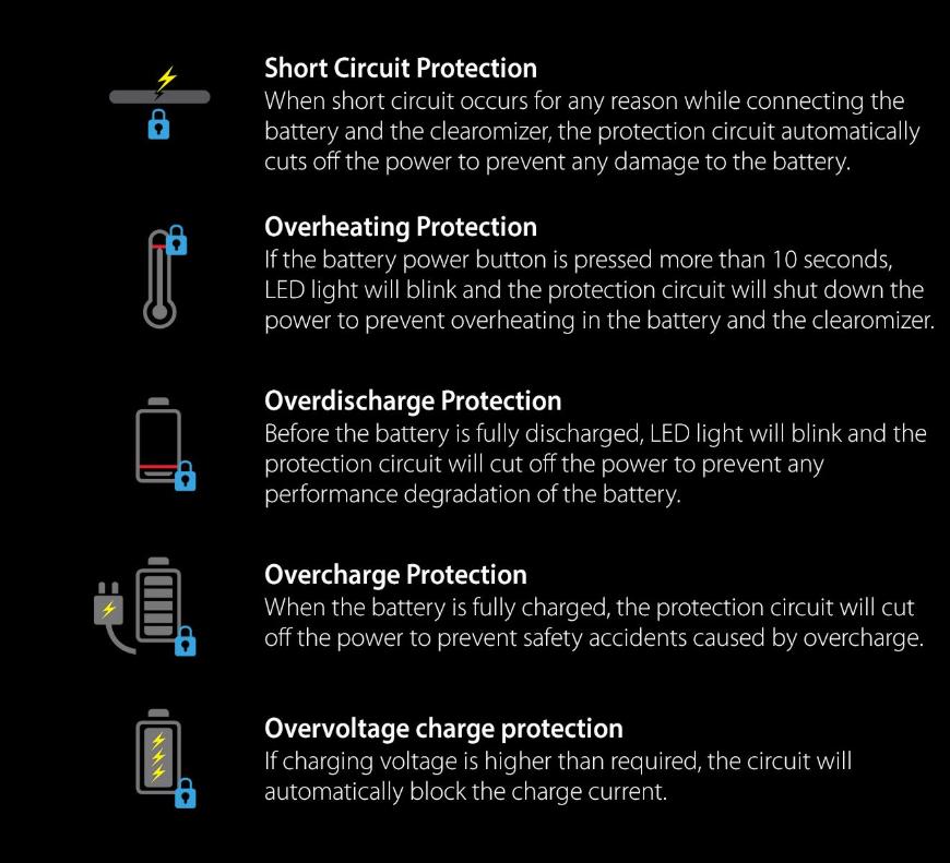 Protecciones del MiniFit de JustFog