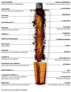 Opiniones de Expertos sobre El Vapeo - Contenido de un cigarrillo